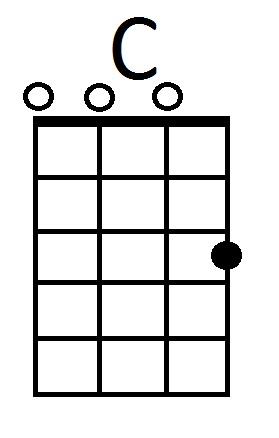 Ukulele ukulele chords simple : Ukulele : ukulele chords up the neck Ukulele Chords Up and Ukulele ...