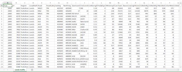 Leeds City Transport Data in CSV format