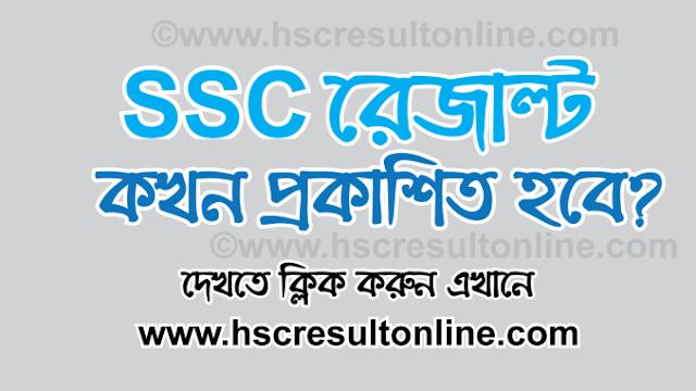 SSC result 2019 published date