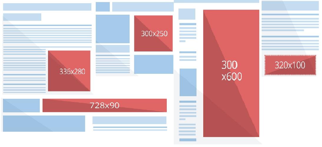 Ukuran Standart Iklan Google Adsense Efektif Naikkan RKT & CPC