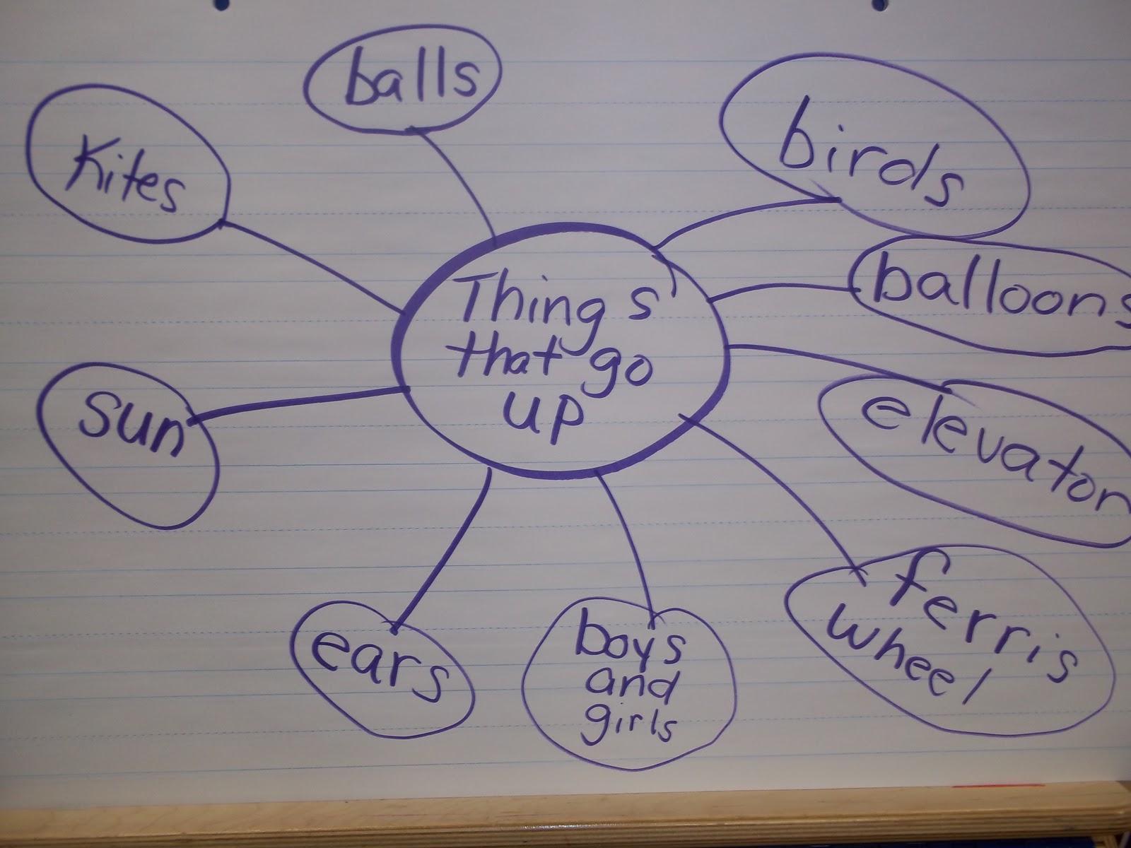 Kinder Garden: Mrs. Wood's Kindergarten Class: A Great Day For Up