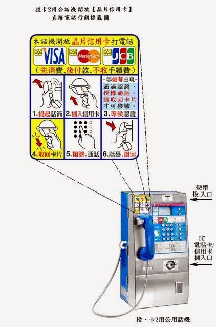 (密)公用電話刷卡也能通!快速累積免年費刷卡次數 @ 符碼記憶
