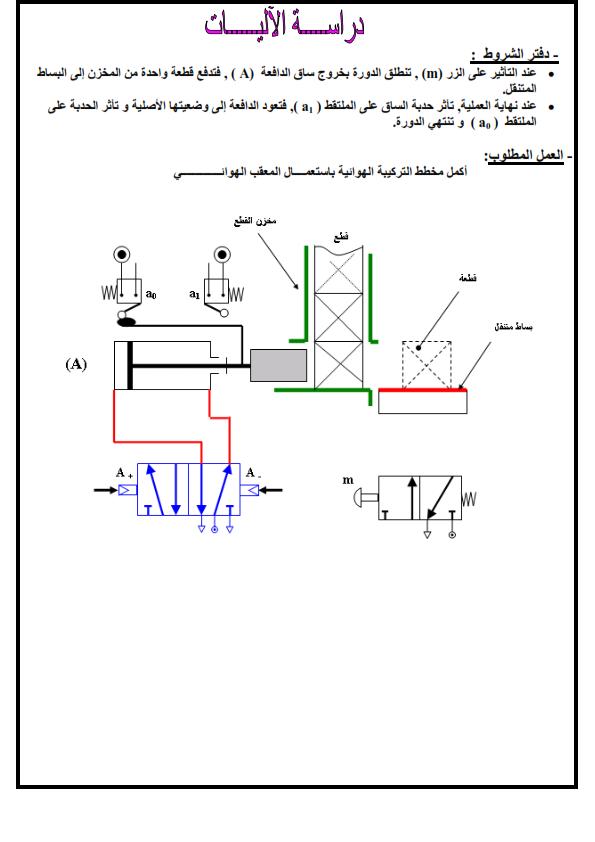 اختبار في مادة الهندسة الميكانيكية الثالثة ثانوي الفصل الاول