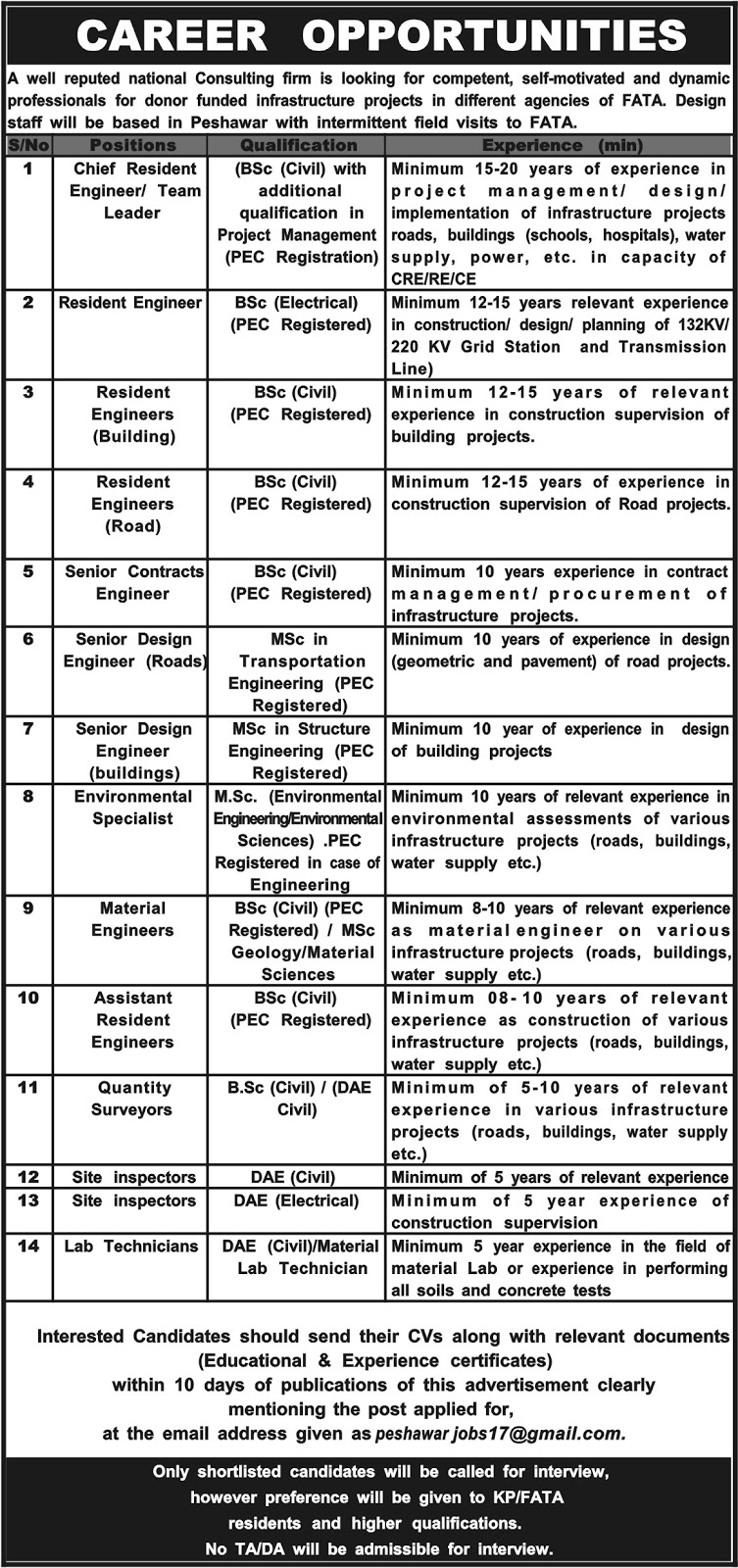 Jobs In Well Reputed National Consulting Firm Peshawar Dec 2017