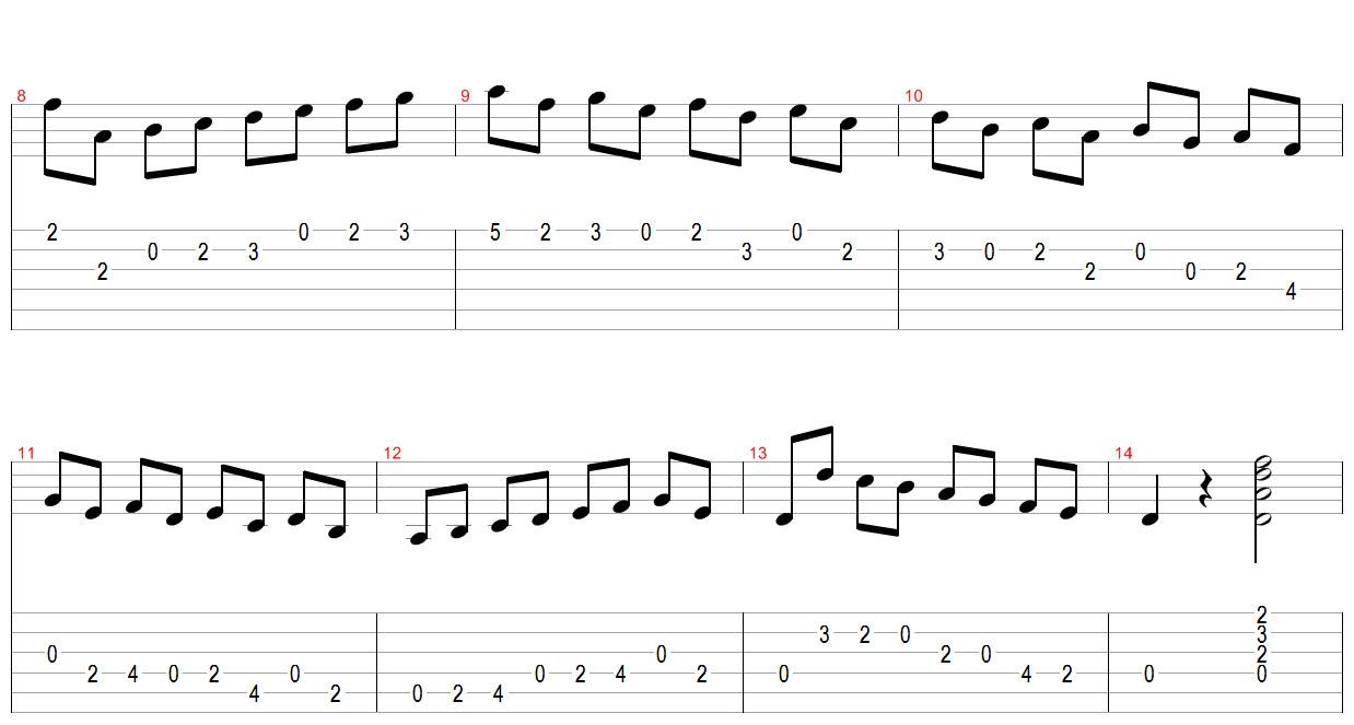 【虹韻音樂娛樂】- 吉他 & 烏克麗麗 : D大調音階與單音練習