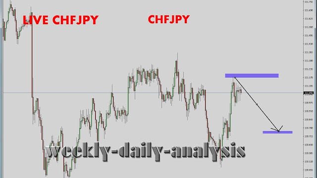 http://www.weekly-daily-analysis.co/2019/03/live-trade-eurchf-28th-march-2019.html