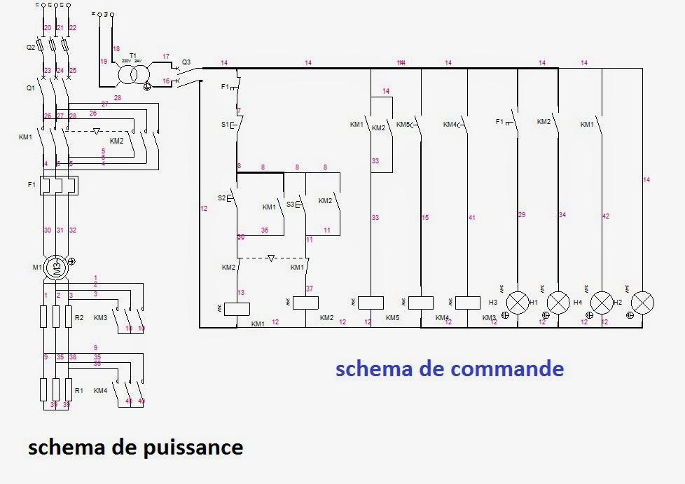 DÉMARRAGE ROTORIQUE  schéma de puissance et de commande