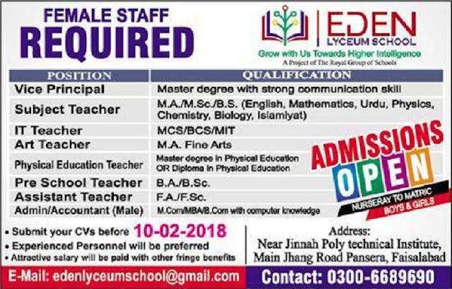 Teaching Jobs in EDEN Lyceum School Jobs in Faislabad 2018