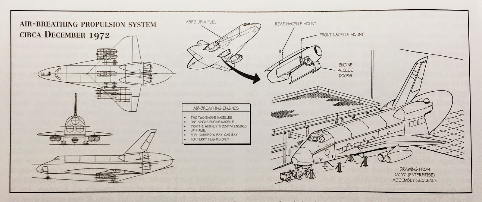tf33 engine diagram wiring library B-52H Engines the final iteration of a jet engine powered shuttle orbiter (from the dennis jenkins