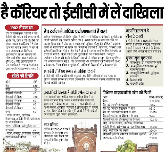 ECC Allahabad Admission 2018 Course Fees BED BA BSc BCom