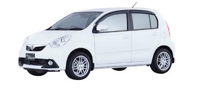 Daftar Harga Mobil Bekas Daihatsu