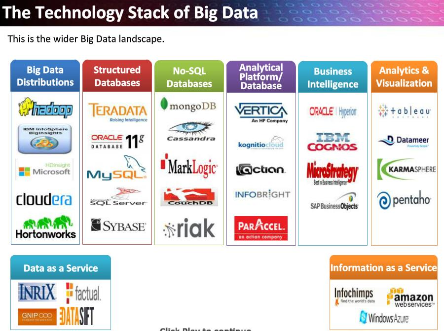 stack technology bigdata techstack read