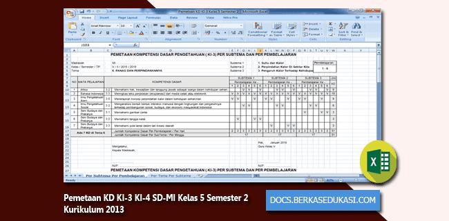 Pemetaan KD KI-3 KI-4 SD-MI Kelas 5 Semester 2 Kurikulum 2013