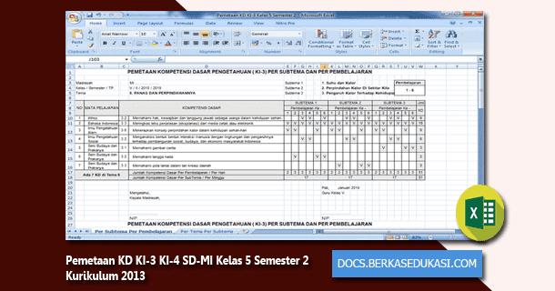 Pemetaan KD KI 3 KI 4 SD MI Kelas 5 Semester 2 Kurikulum