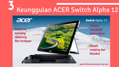 Acer Switchable Me, Acer Indonesia, Acer Switch Alpha 12