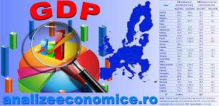 Cum se situează România în topurile statelor UE după PIB-ul total și PIB-ul pe cap de locuitor din 2018