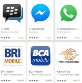 5 aplikasi penting pendukung bisnis online
