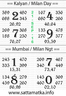 Today Satta Matka Tips Number | Kalyan Matka [21-Sept-2016]