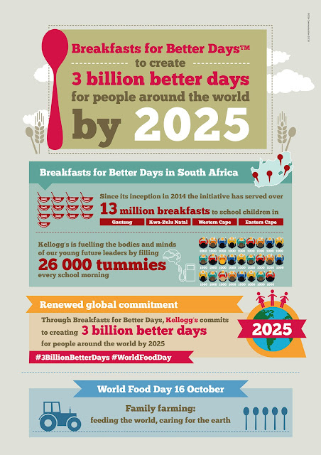 @KelloggsZA Commits To Create #3BillionBetterDays #KelloggsBFBD #WorldFoodDay