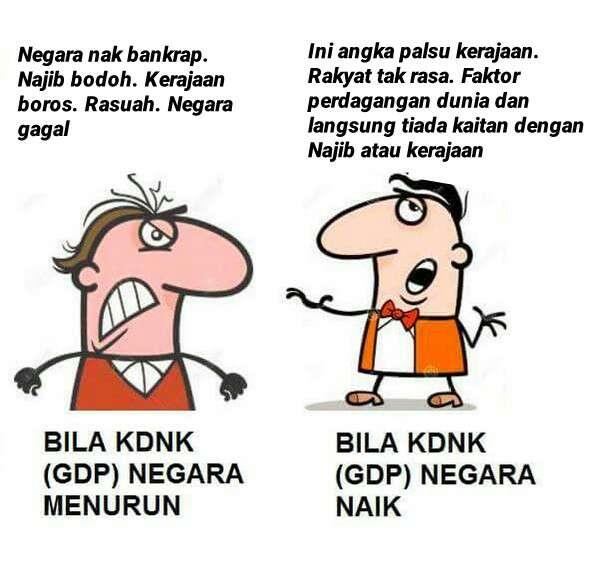 Ekonomi Malaysia Tumbuh 5.6%