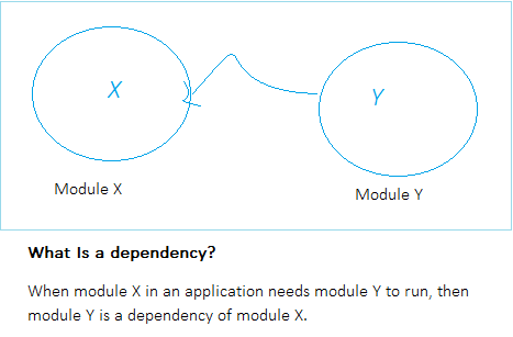 Dependency Injection (DI) FAQs - Angular 6, 5 and 4 - Angular