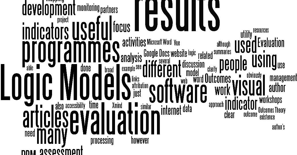 Results-Based Management Websites: Using Logic Models in