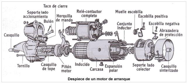 Mecatronnix motor de arranque for Como lavar el motor de un carro