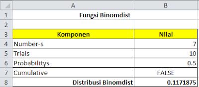 Fungsi BINOMDIST Pada Microsoft Excel, cara menggunakan rumus binomdist pada microsoft excel, pengertian rumus binomdist pada microsoft excel, cara kerja rumus binomdist pada microsoft excel, kegunaan rumus binomdist pada microsoft excel, belajar komputer, microsoft excel, panduan membuat rumus binomdist pada microsoft excel, microsoft office
