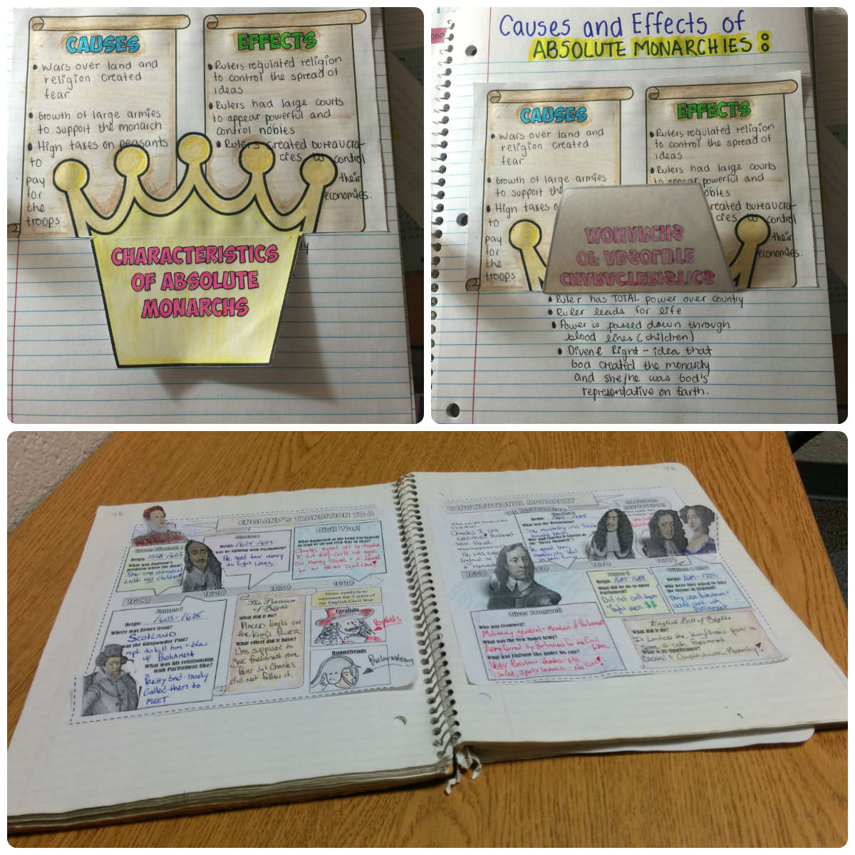 Students Of History New Absolute Monarchs And Enlightenment Interactive Notebook