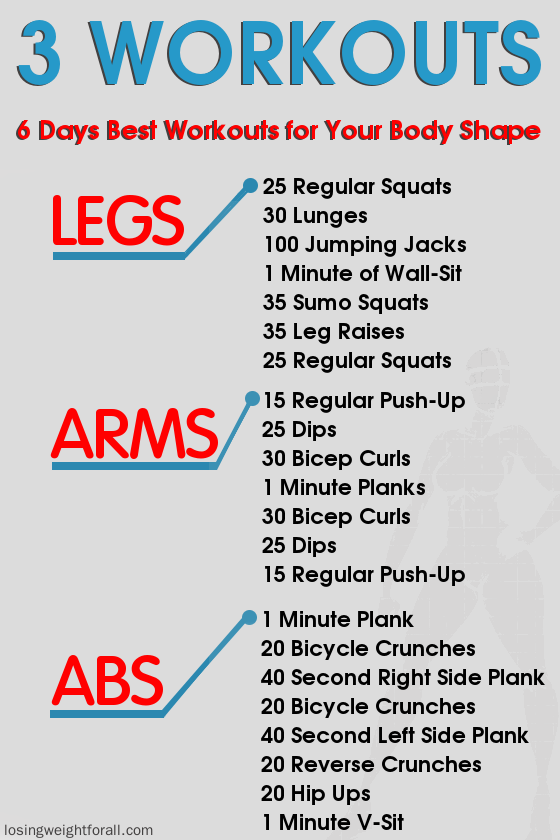 6 Days Best Workouts for Your Body Shape legs arms abs