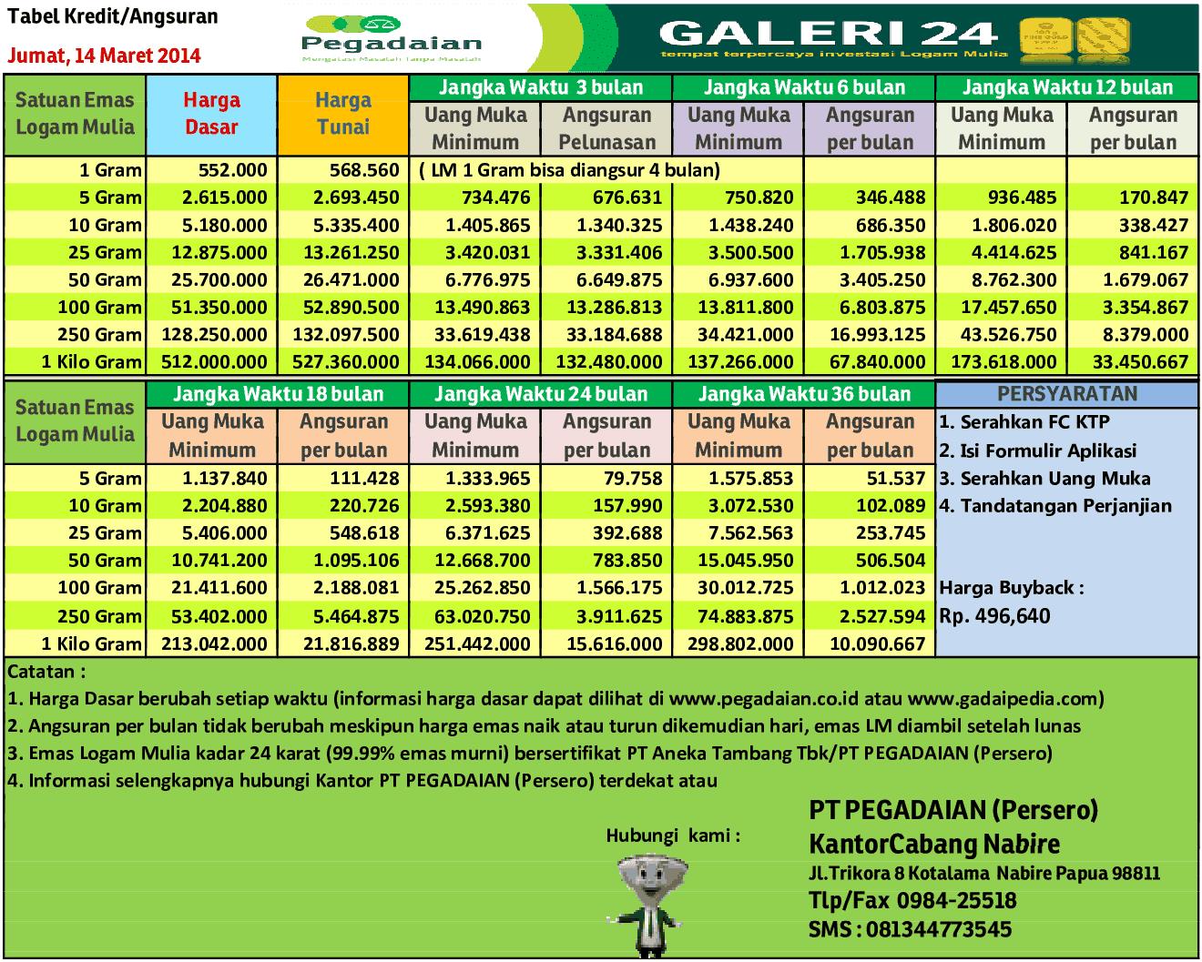 Seputar Pegadaian Harga emas dan tabel kredit emas 14
