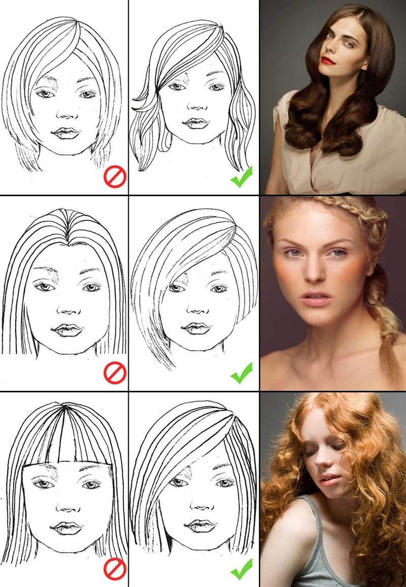 Etiket: yüz şekline uygun saç kesimi