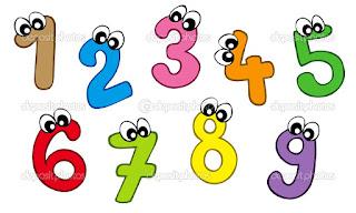 Bahasa arab angka 1-20 dan cara membacanya