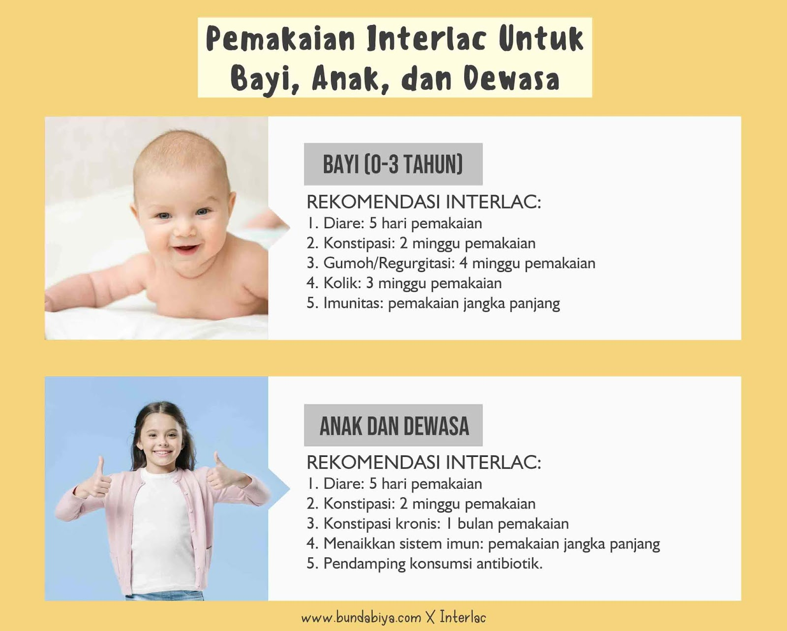 mengatasi sembelit pada bayi, mengatasi sembelit pada anak, mengatasi sembelit parah, skin tag di anus bayi, bayi skin tag, bayi ambeien, penyebab sembelit parah pada bayi, solusi sembelit parah pada bayi, buah alpukat untuk mengatasi sembelit pada bayi, interlac untuk sembelit, kegunaan interlac, interlac obat apa, interlac untuk bayi, interlac untuk ibu hamil, interlac untuk diare, interlac untuk anak 1 tahun, interlac untuk anak 3 tahun, interlac untuk  bayi baru lahir, interlac untuk bayi susah bab, interlac untuk mencret, interlac untuk bayi sembelit, interlac sachet, interlac tablet kunyah, interlac drops, harga interlac, interlac harga, mengatasi sembelit parah pada bayi dan anak
