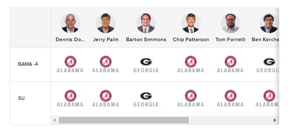 Alabama vs. Georgia predictions, picks: National championship game spread, line