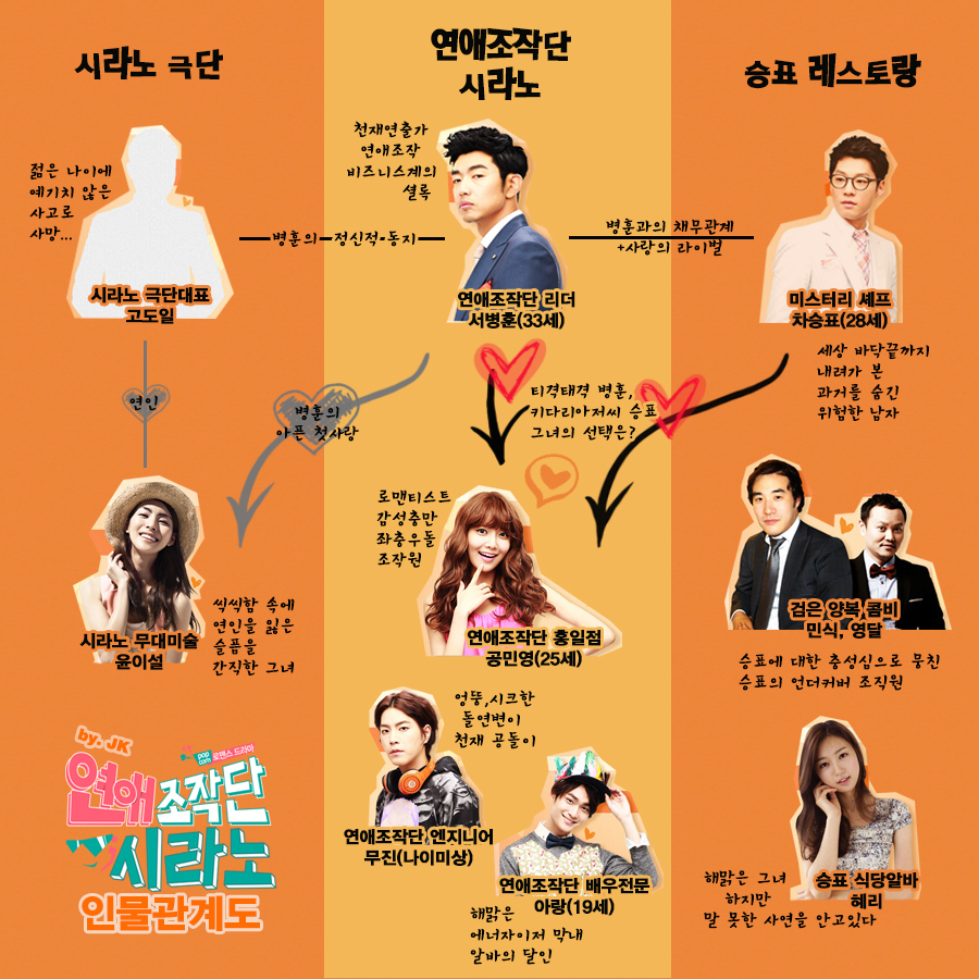 Cyrano dating agency eng sub ep 4