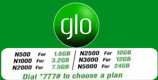 Latest Glo data plan for...