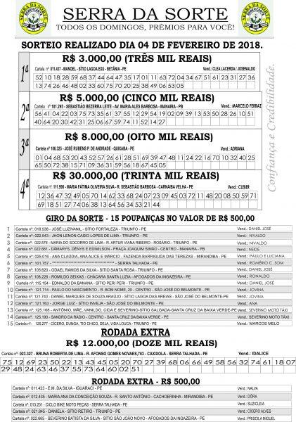Resultado do Serra da Sorte, domingo 08  de Abril 08-04-2018