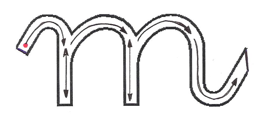 Letra M Minuscula