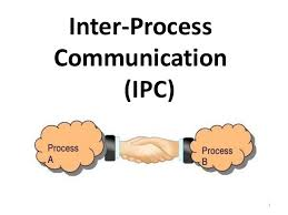 Inter Process Communication (IPC) ebook
