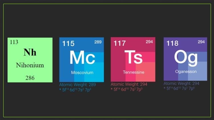 Nombres oficiales de los cuatro nuevos elementos de la tabla nombres oficiales de los cuatro nuevos elementos de la tabla peridica de mendelyev 2016 urtaz Images