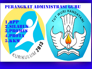Download File RPP, Silabus, KKM, Prosem, Prota Kurikulum 2013 SD