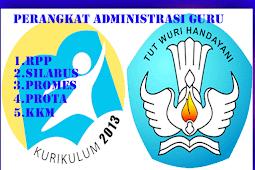 Download RPP, Silabus, KKM, Prosem, Prota Kurikulum 2013 SD