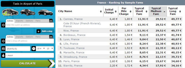 Paris taxi base fare
