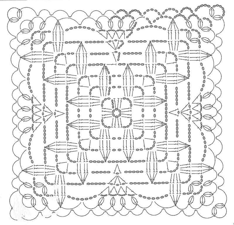 Stylish Easy Crochet Free Crochet Bolero Pattern