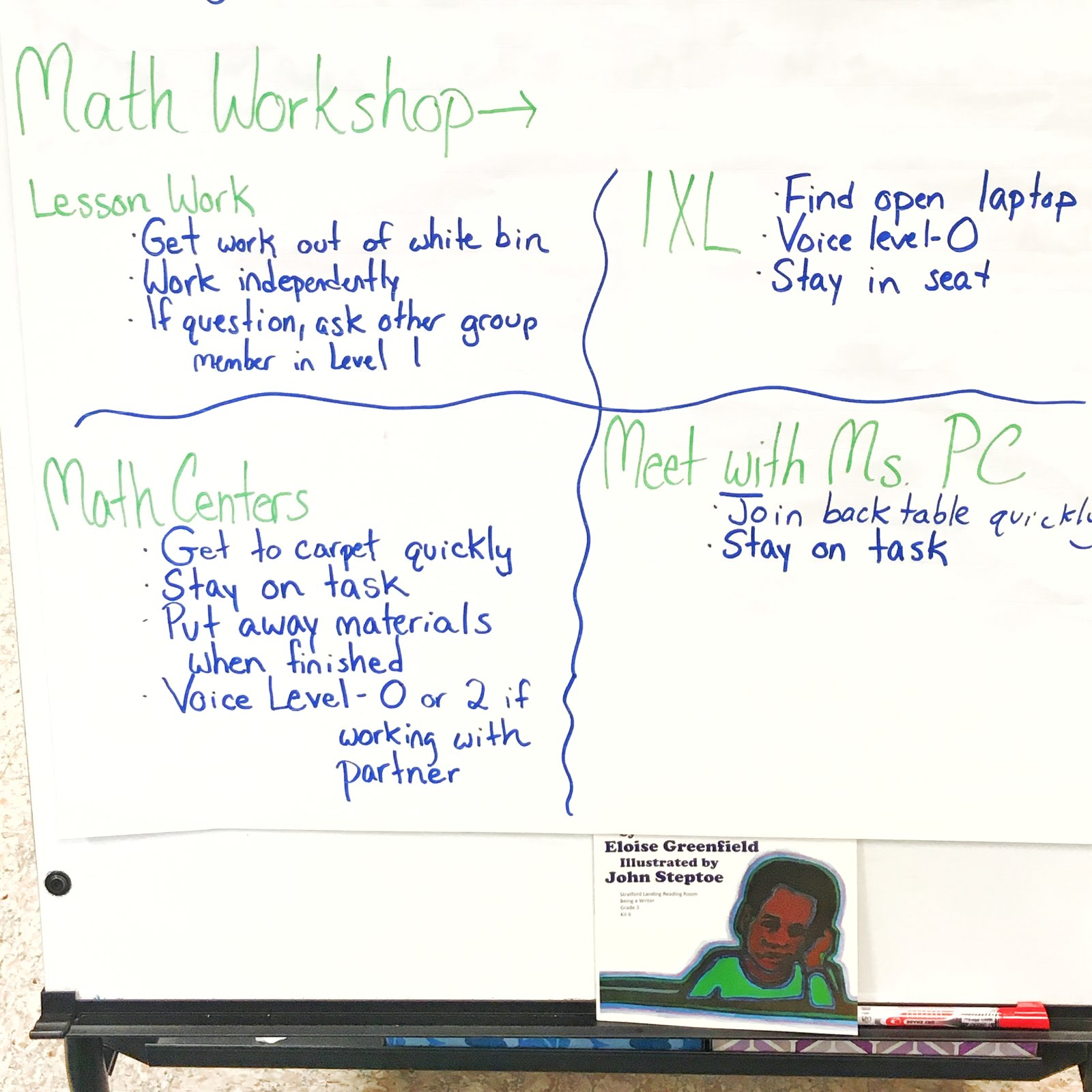 How I Use Math Stations In My Classroom