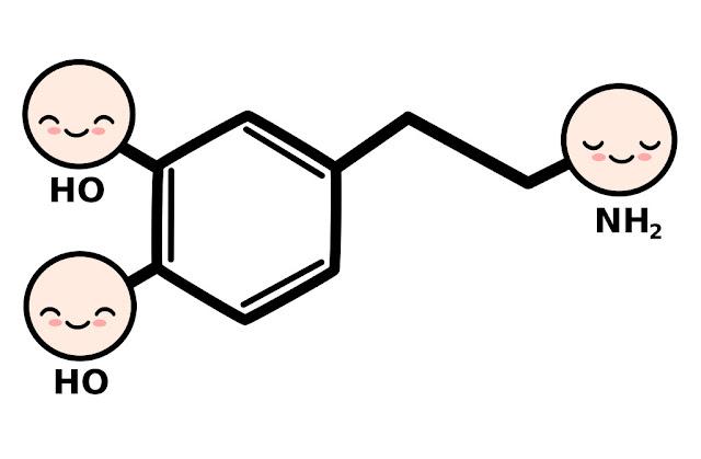 Formule de la dopamine