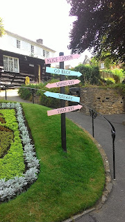 Some signs showing the possible directions