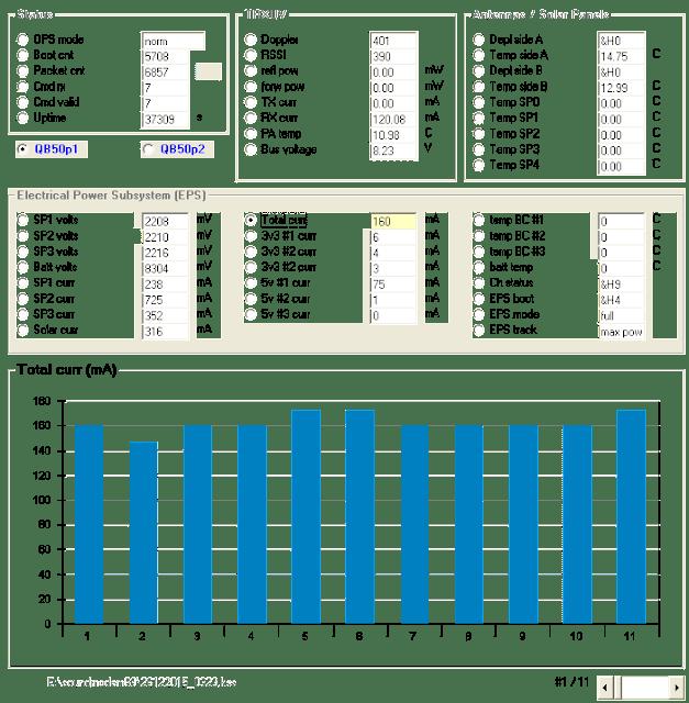 QB50p1 Telemetry