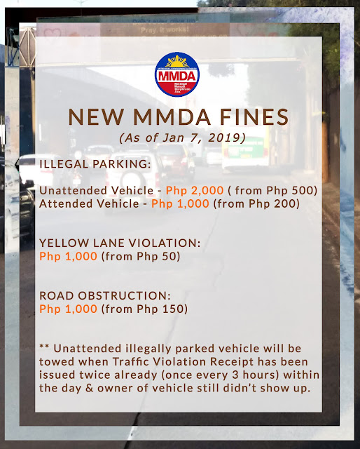 New MMDA Rules and Fines
